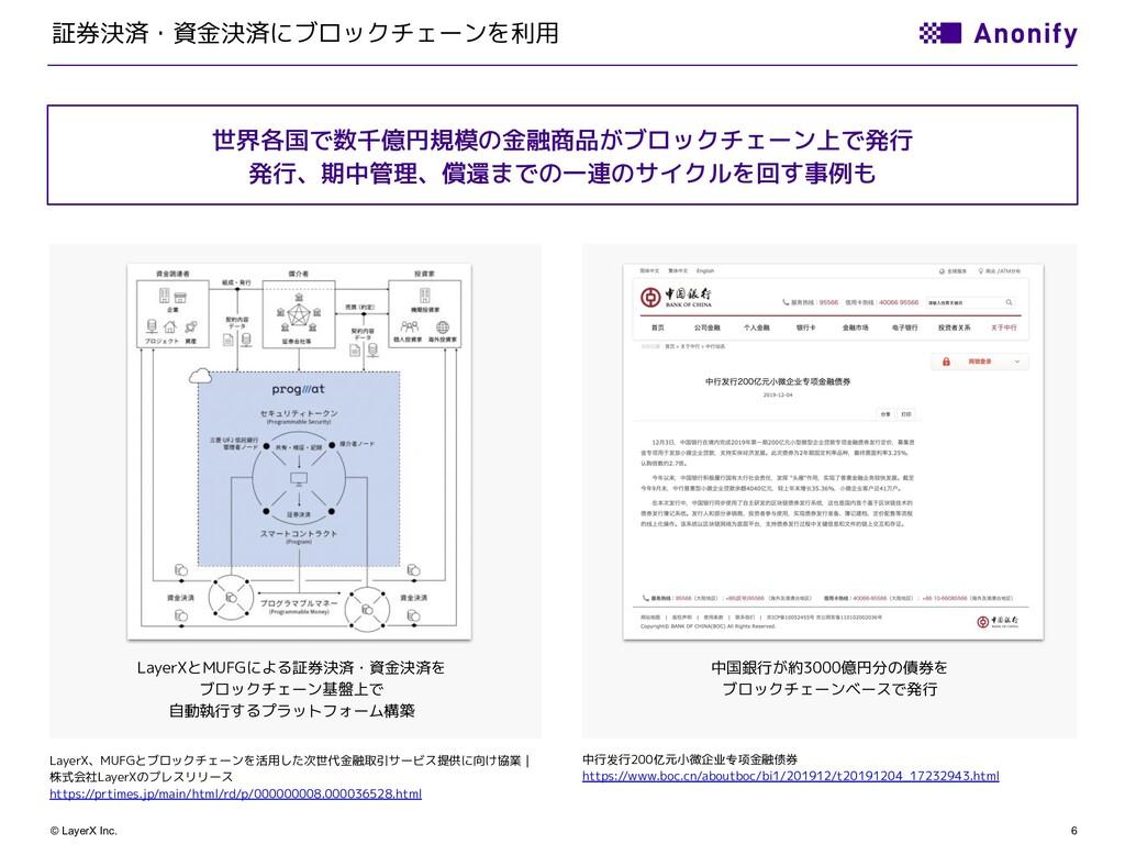 6 © LayerX Inc. 証券決済・資金決済にブロックチェーンを利用 LayerXとMU...