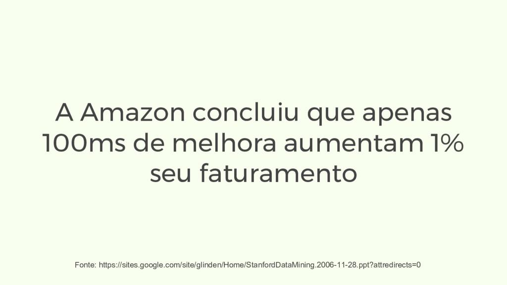 A Amazon concluiu que apenas 100ms de melhora a...