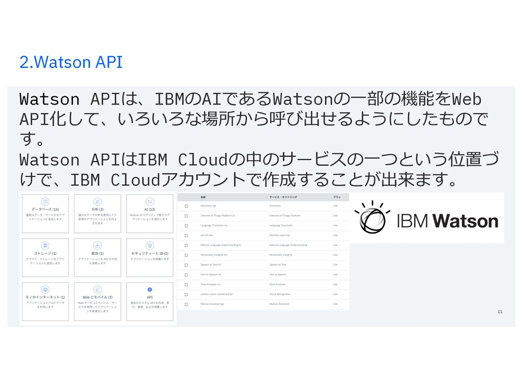 2.Watson API 11 Watson APIは、IBMのAIであるWatsonの⼀部の...