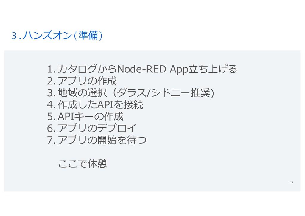 3.ハンズオン(準備) 16 1. カタログからNode-RED App⽴ち上げる 2. アプ...