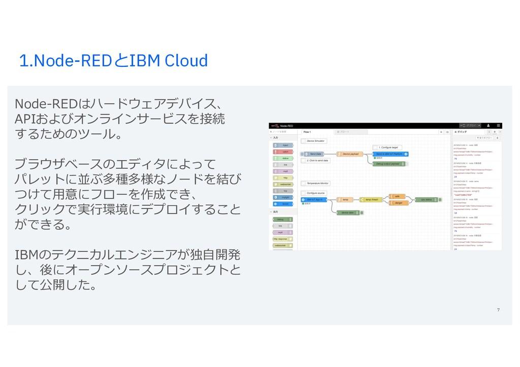 1.Node-REDとIBM Cloud 7 Node-REDはハードウェアデバイス、 API...
