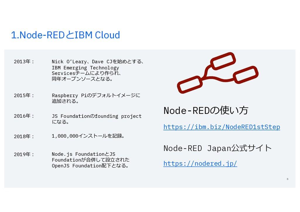 1.Node-REDとIBM Cloud 8 2013年: 2015年: 2016年: 201...