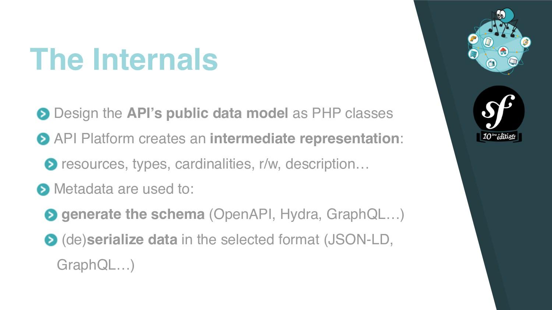 Design the API's public data model as PHP class...