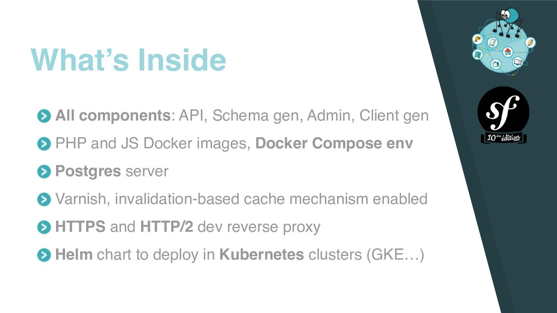 All components: API, Schema gen, Admin, Client ...