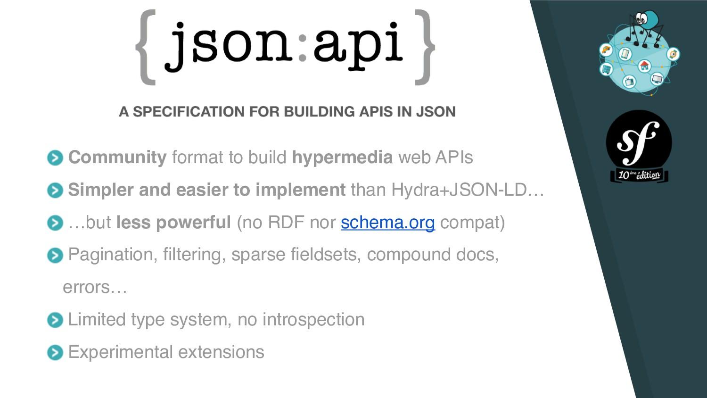 Community format to build hypermedia web APIs S...