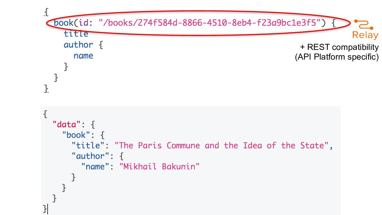 + REST compatibility (API Platform specific)