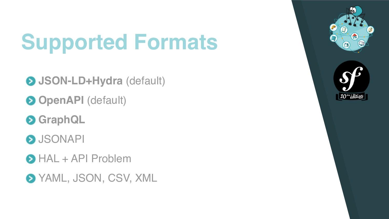 JSON-LD+Hydra (default) OpenAPI (default) Graph...