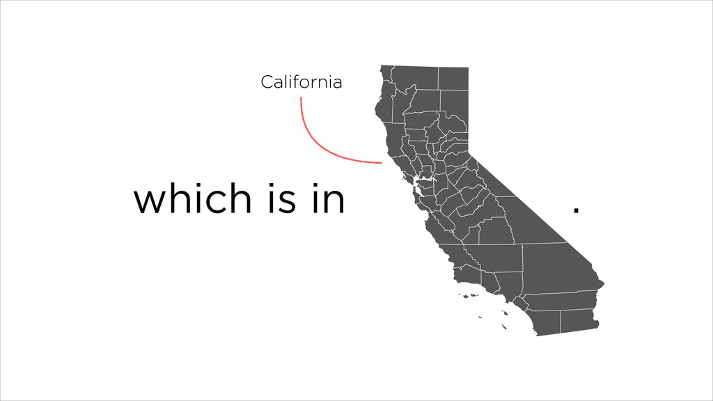 which is in . California