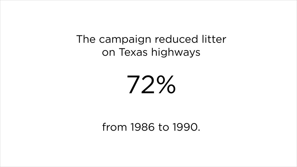 The campaign reduced litter on Texas highways !...