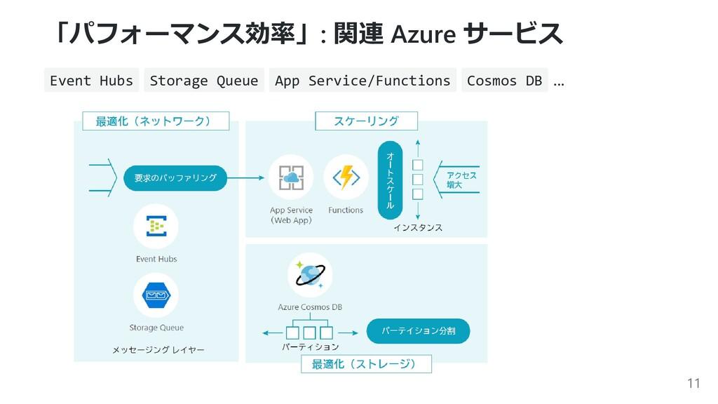 「パフォーマンス効率」: 関連 Azure サービス Event Hubs Storage Q...