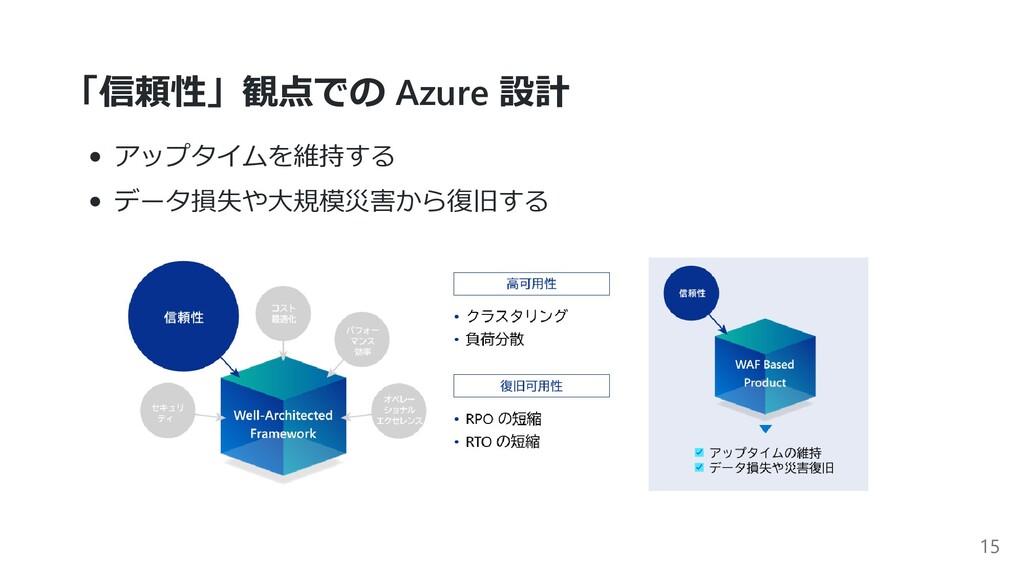 「信頼性」観点での Azure 設計 アップタイムを維持する データ損失や⼤規模災害から復旧す...