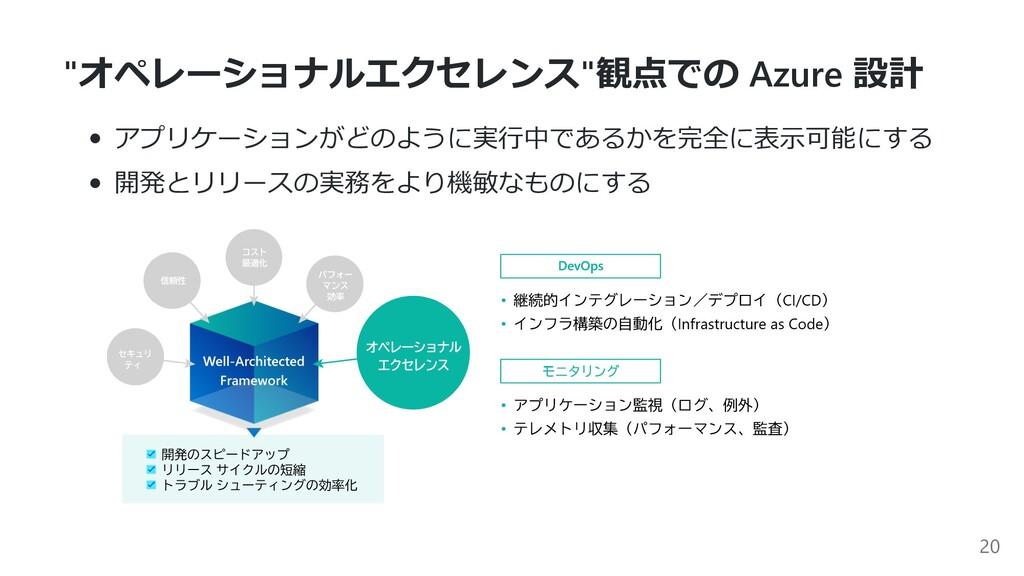 """""""オペレーショナルエクセレンス""""観点での Azure 設計 アプリケーションがどのように実⾏中..."""