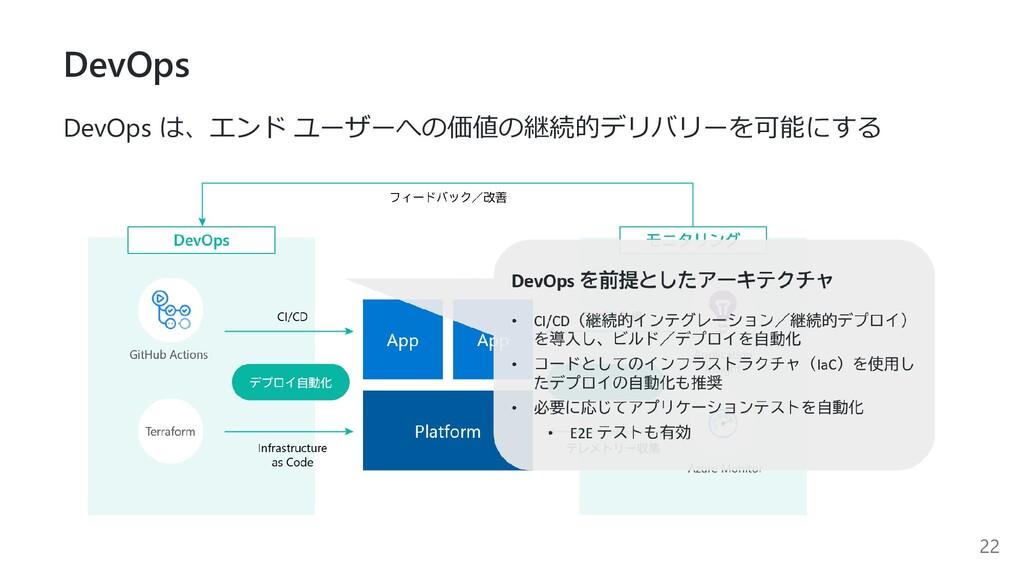 DevOps DevOps は、エンド ユーザーへの価値の継続的デリバリーを可能にする 22