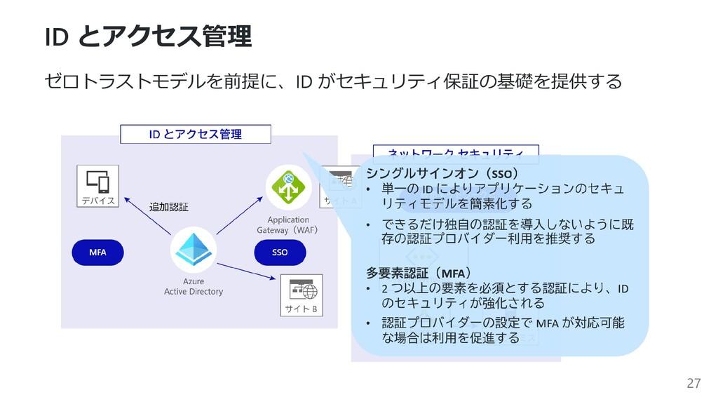 ID とアクセス管理 ゼロトラストモデルを前提に、ID がセキュリティ保証の基礎を提供する 27