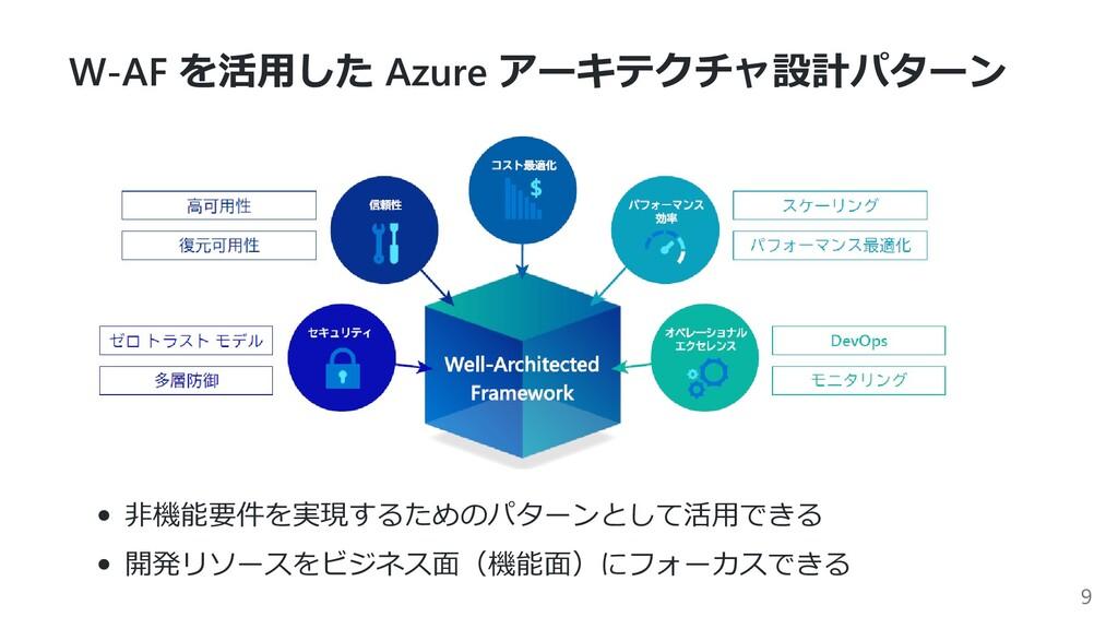W-AF を活⽤した Azure アーキテクチャ設計パターン ⾮機能要件を実現するためのパター...