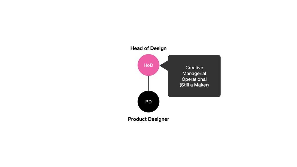HoD PD Head of Design Product Designer Creative...