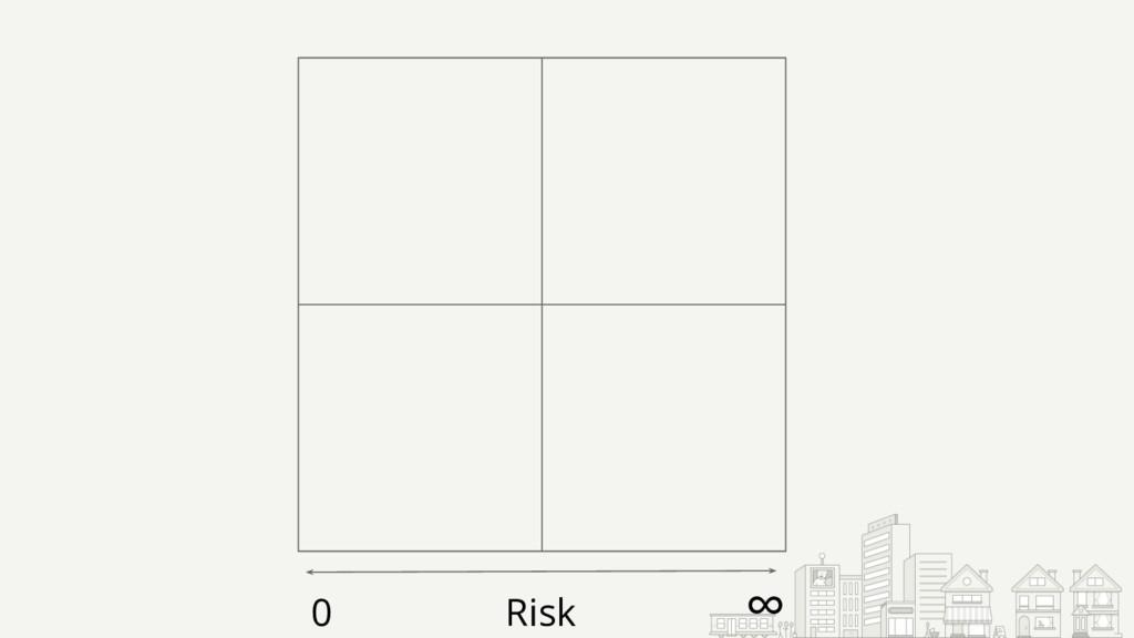 Risk 0 ∞