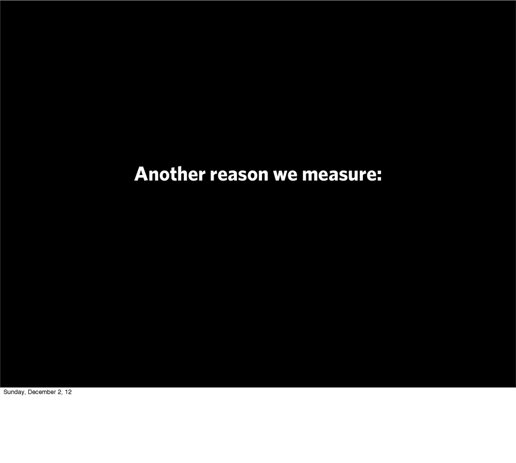 Another reason we measure: Sunday, December 2, ...