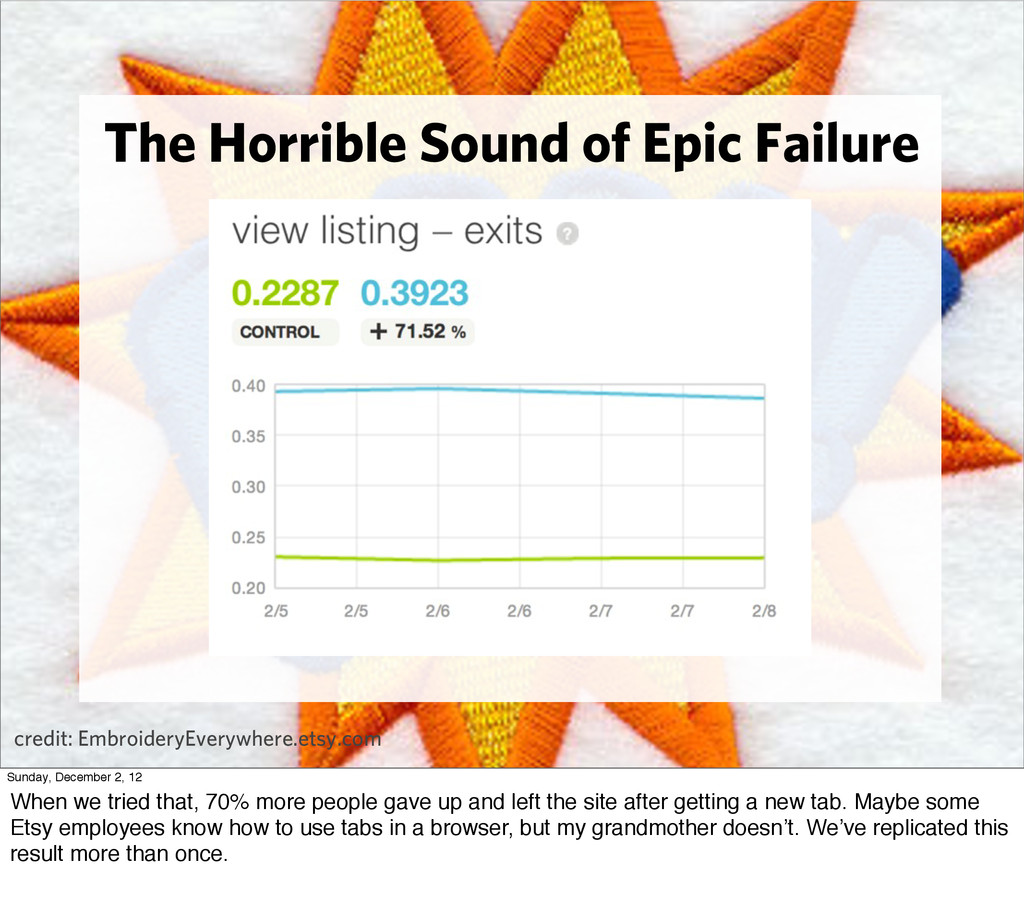 The Horrible Sound of Epic Failure credit: Embr...