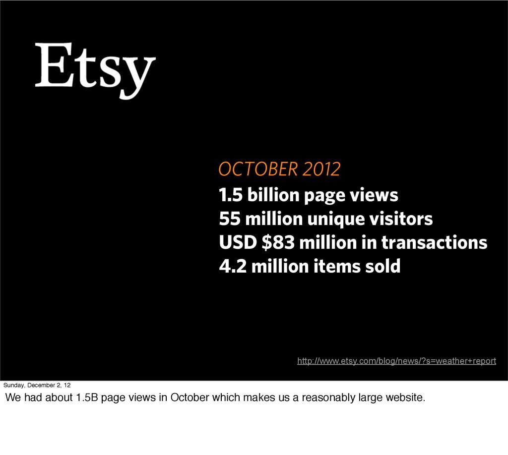 OCTOBER 2012 1.5 billion page views 55 million ...