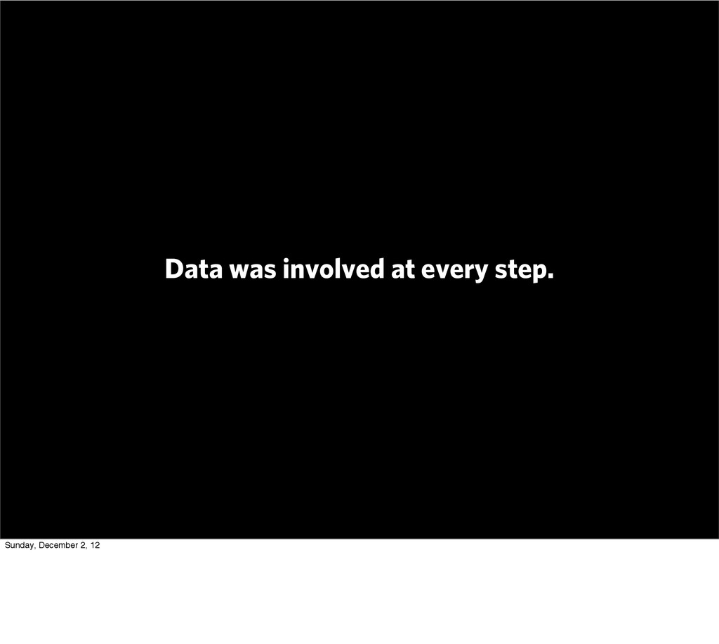 Data was involved at every step. Sunday, Decemb...