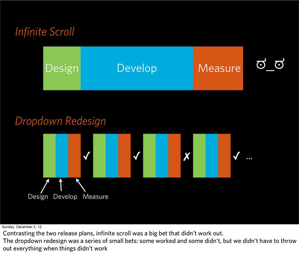 ✓ ✓ ✗ ✓ ... ಠ_ಠ Design Develop Measure Design D...