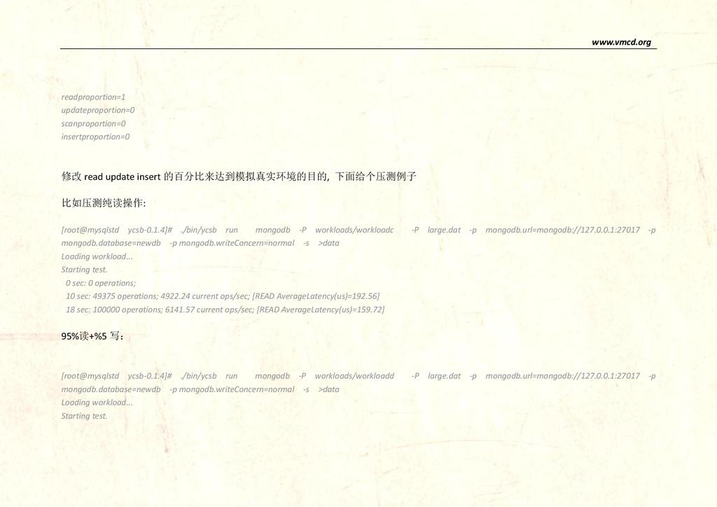 www.vmcd.org readproportion=1 updateproportion=...