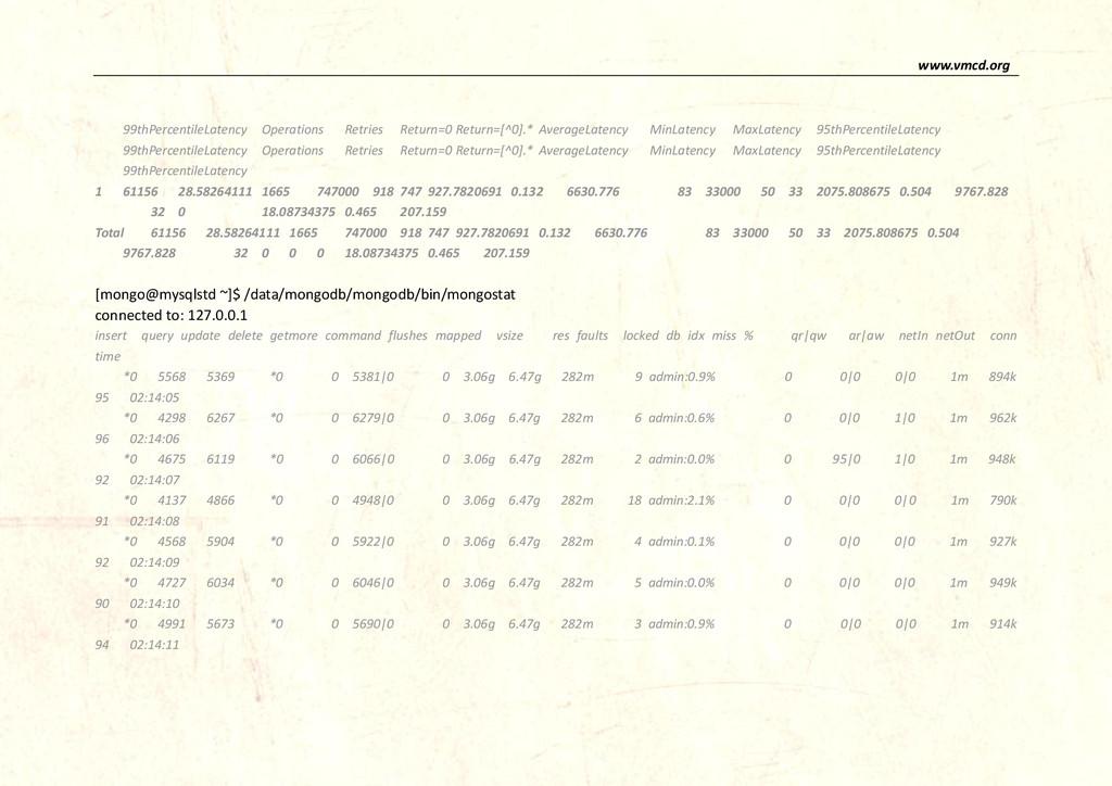 www.vmcd.org 99thPercentileLatency Operations R...