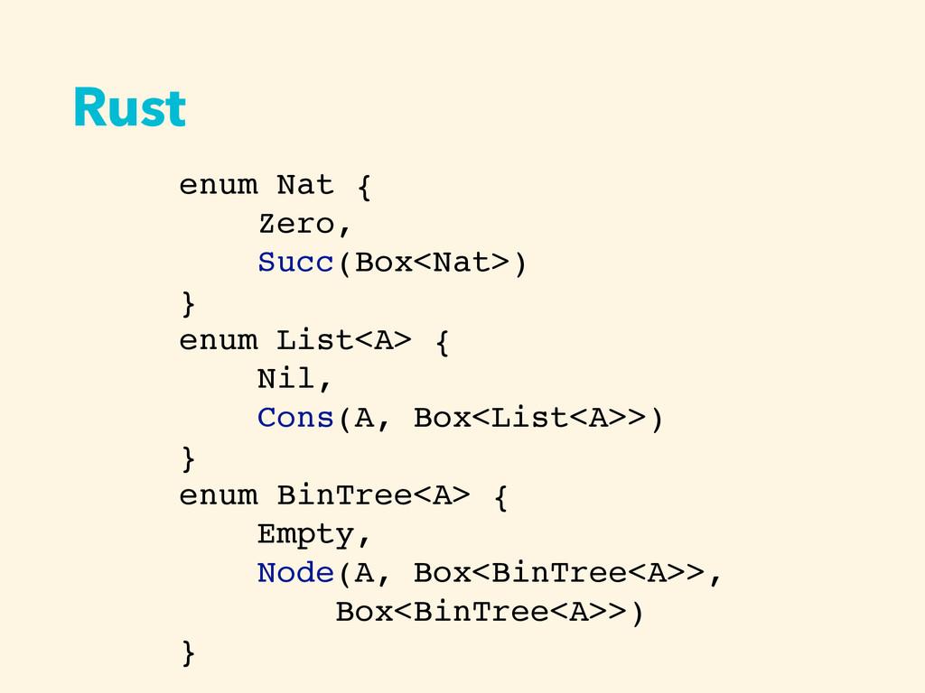 Rust enum Nat { Zero, Succ(Box<Nat>) } enum Lis...