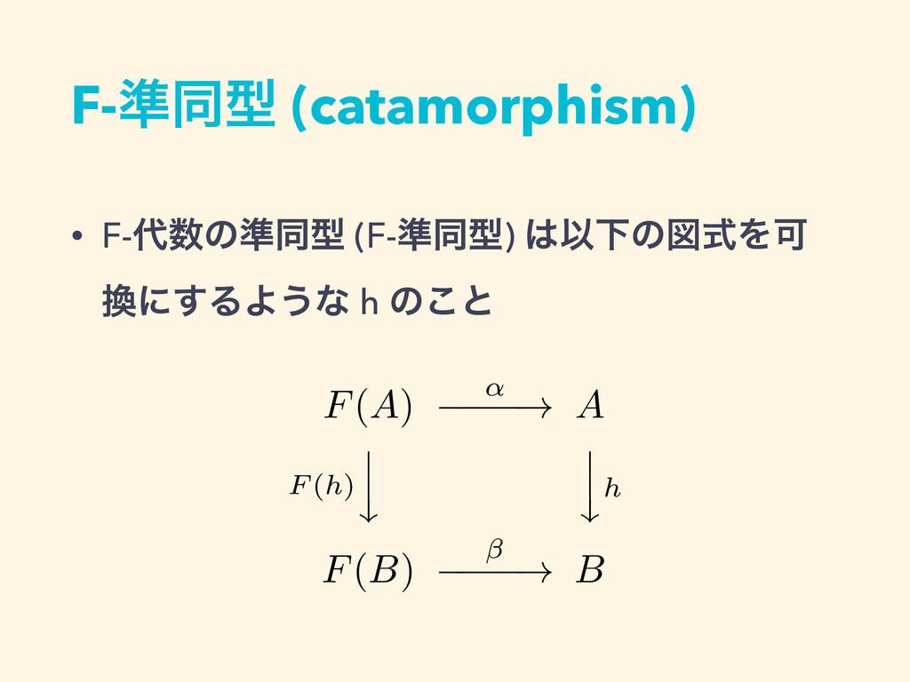 F-४ಉܕ (catamorphism) • F-ͷ४ಉܕ (F-४ಉܕ) ҎԼͷਤࣜΛ...