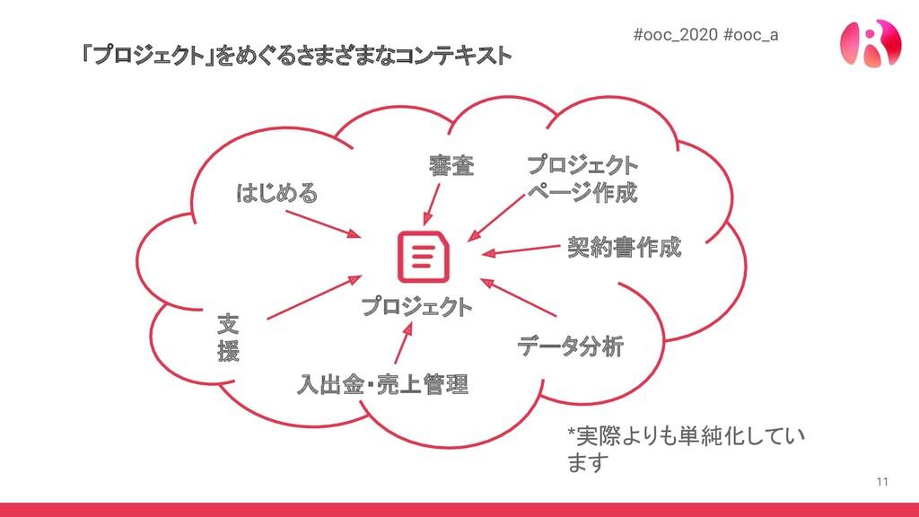 11 「プロジェクト」をめぐるさまざまなコンテキスト #ooc_2020 #ooc_a プロジ...