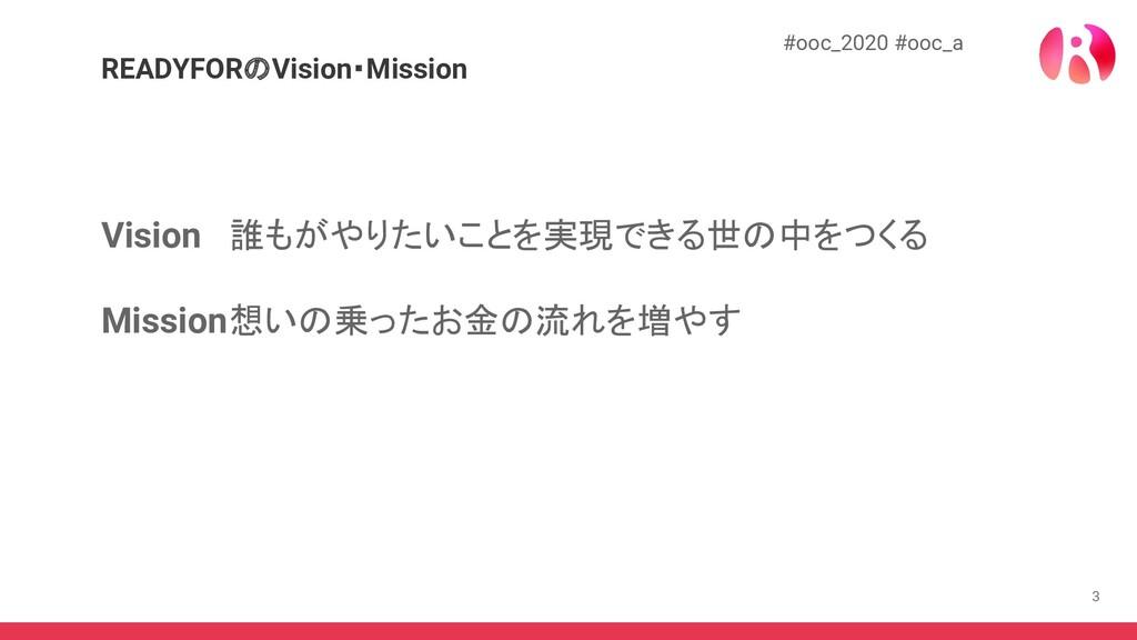 3 READYFORのVision・Mission Vision 誰もがやりたいことを実現でき...