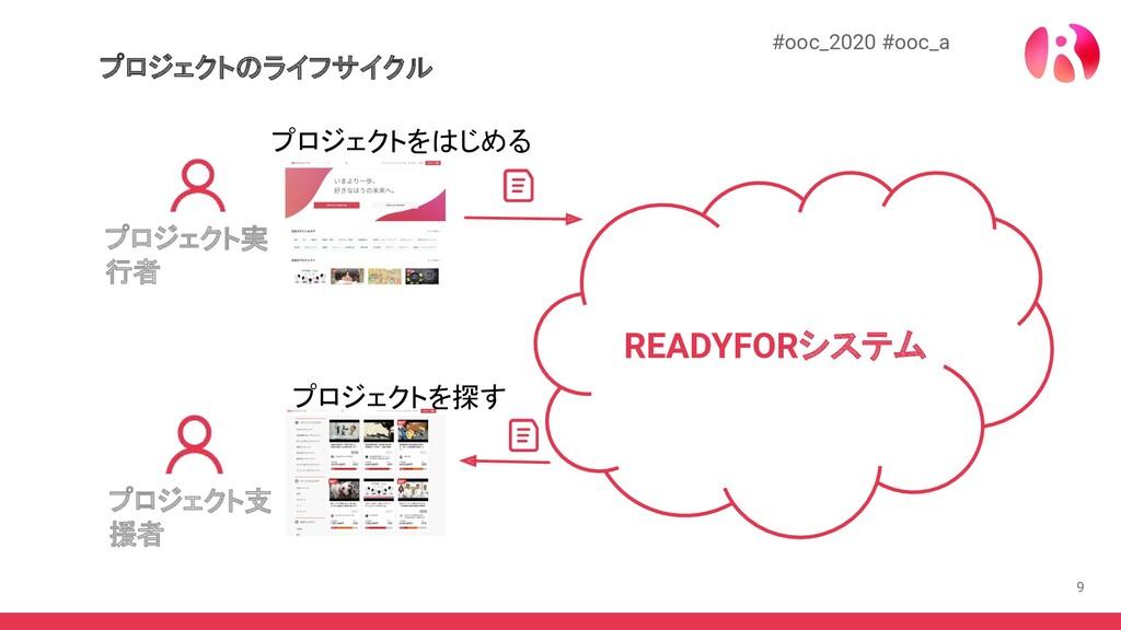 9 プロジェクトのライフサイクル #ooc_2020 #ooc_a READYFORシステム ...