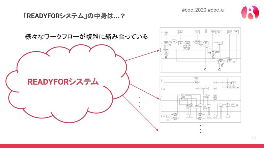 10 「READYFORシステム」の中身は...? #ooc_2020 #ooc_a READ...