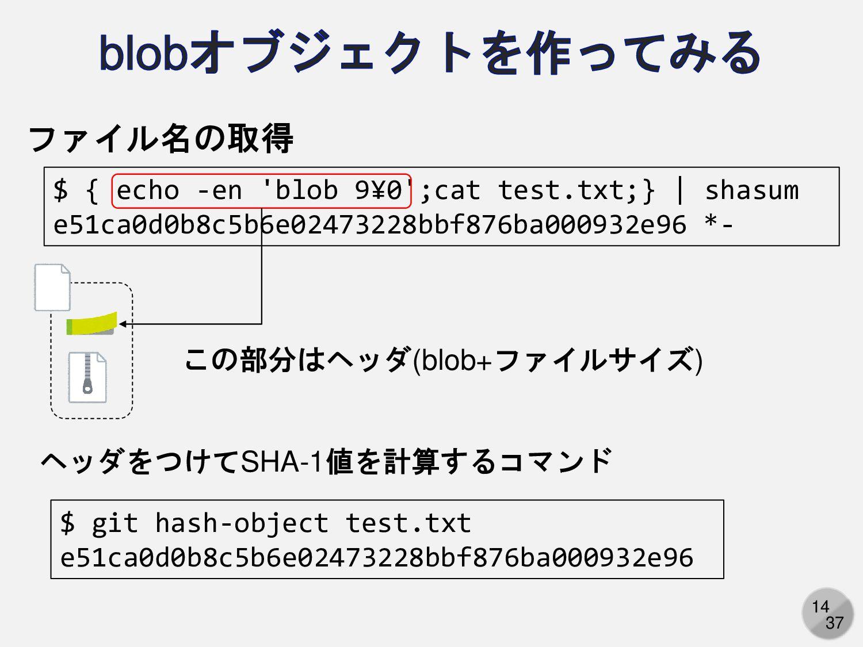 14 ファイル名の取得 $ { echo -en 'blob 9¥0';cat test.tx...