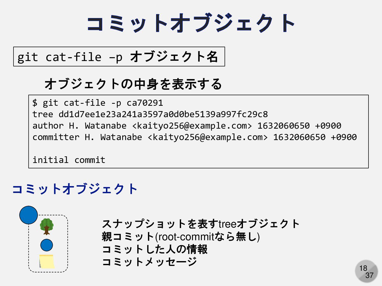18 オブジェクトの中身を表示する git cat-file –p オブジェクト名 $ git...