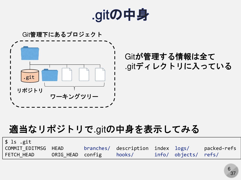 6 適当なリポジトリで.gitの中身を表示してみる $ ls .git COMMIT_EDIT...