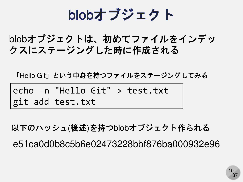 10 blobオブジェクトは、初めてファイルをインデッ クスにステージングした時に作成される ...
