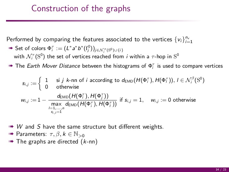 Construction of the graphs Performed by compari...
