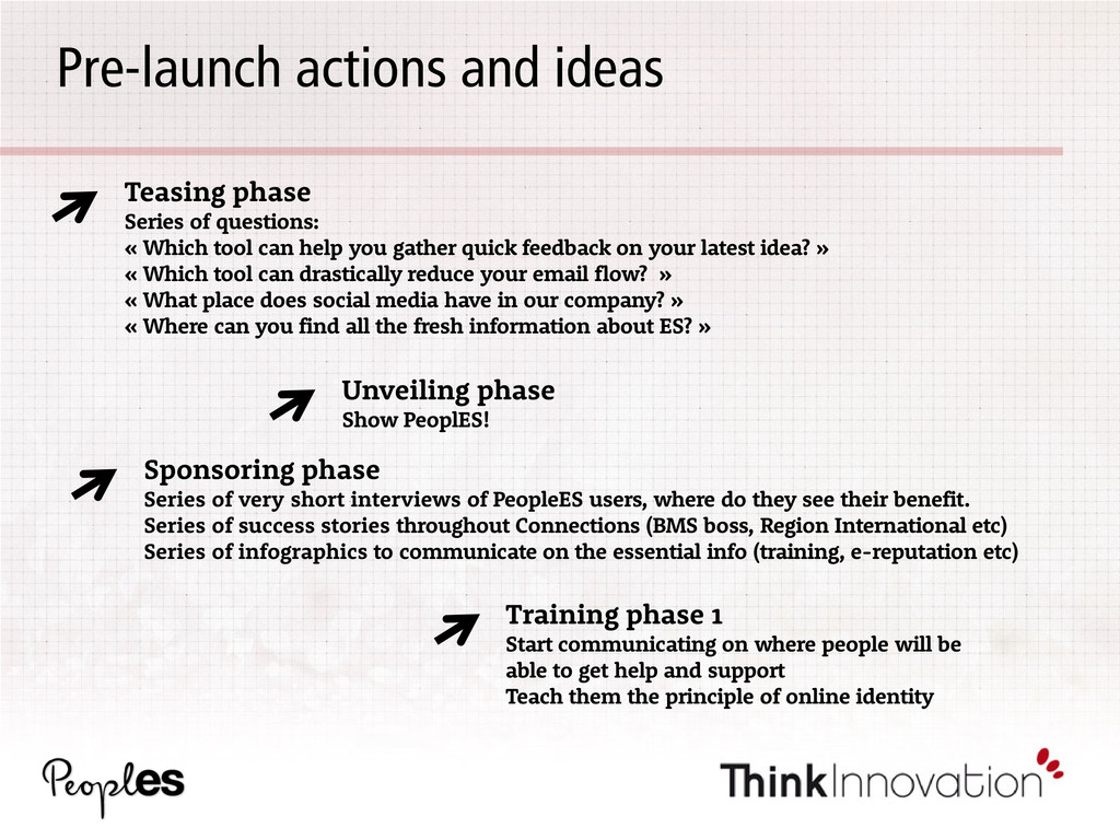 Pre-launch actions and ideas Teasing phase Seri...