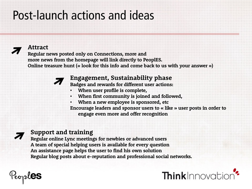 Post-launch actions and ideas Support and train...