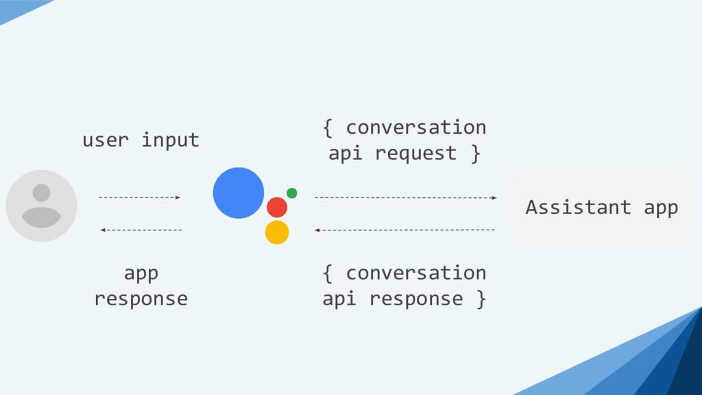 Assistant app { conversation api request } { co...