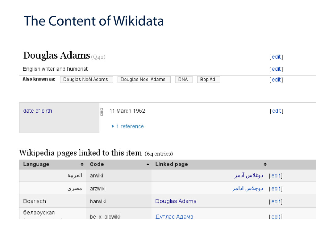 The Content of Wikidata