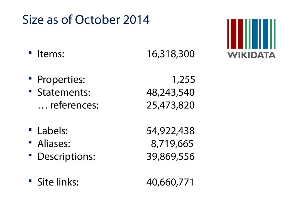 Size as of October 2014  Items: 16,318,300  P...