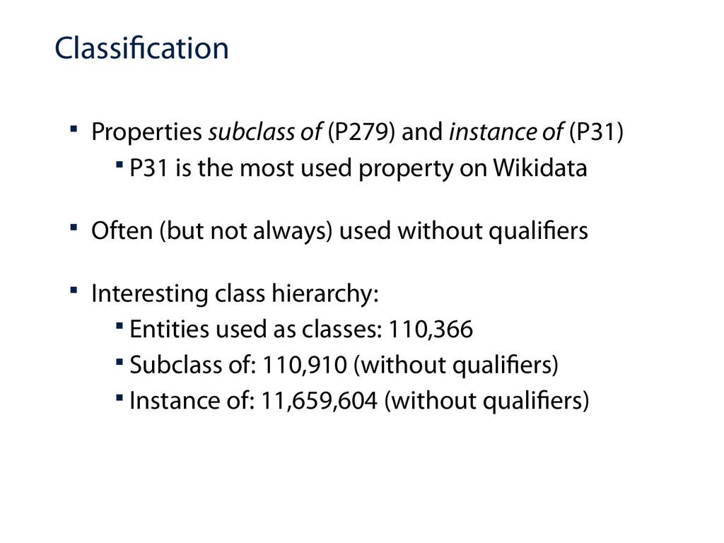 Classification  Properties subclass of (P279) ...