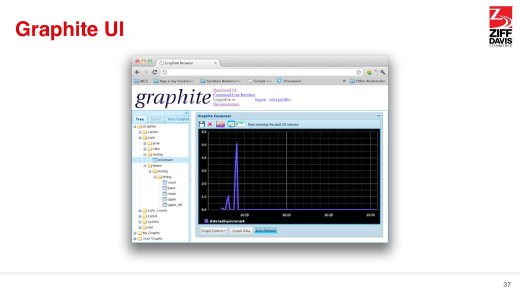 Graphite UI 37