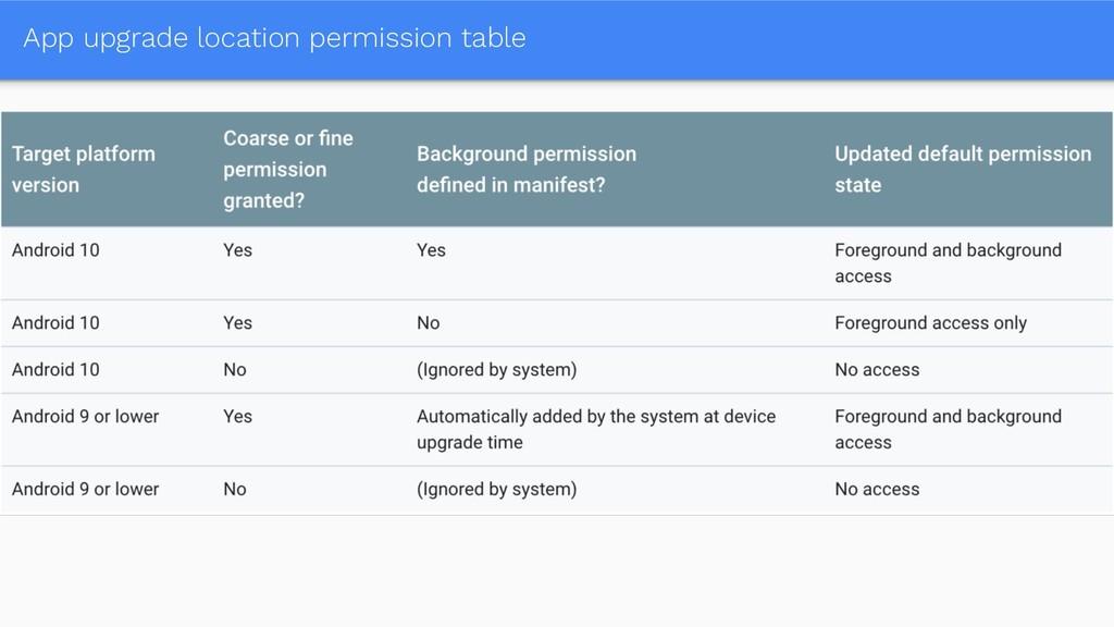App upgrade location permission table