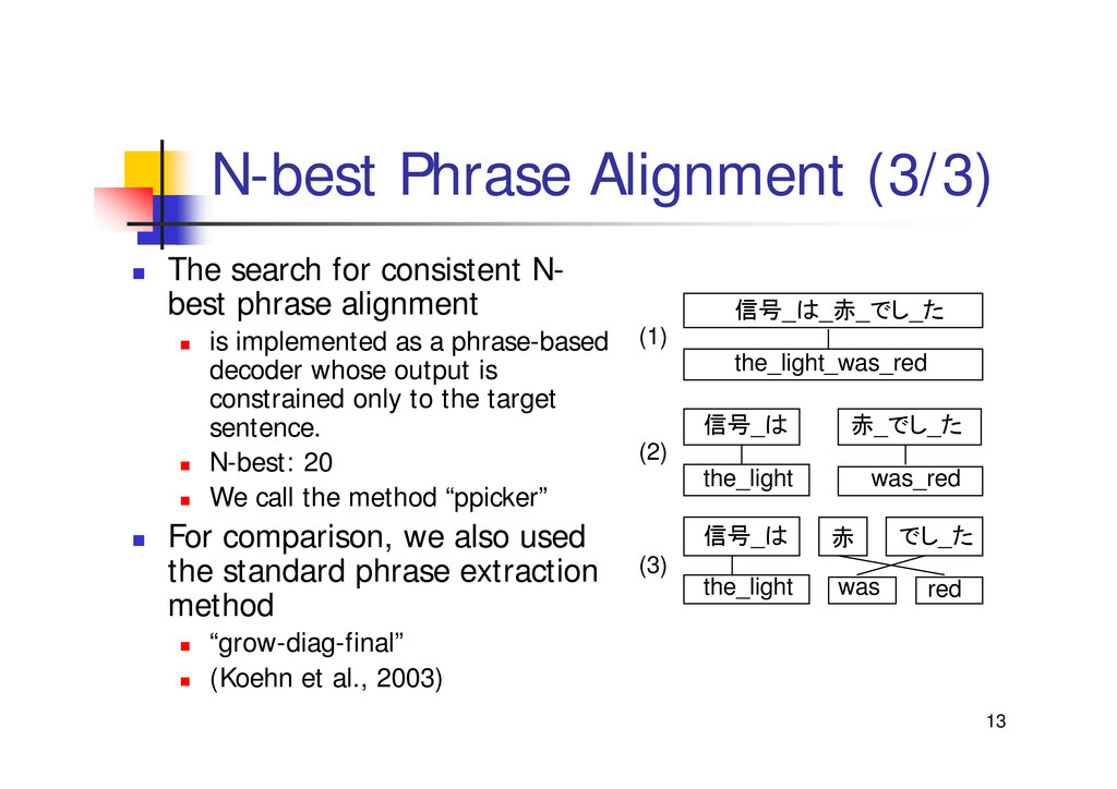 "13 N-best Phrase Alignment (3/3) "" The search f..."