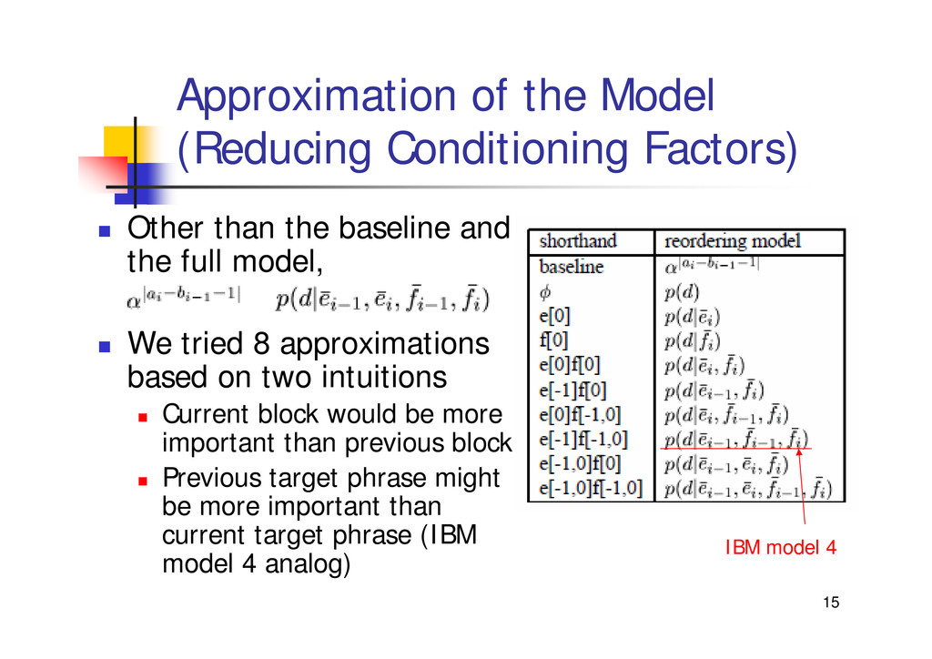 15 Approximation of the Model (Reducing Conditi...