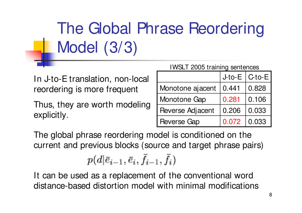 8 The Global Phrase Reordering Model (3/3) J-to...